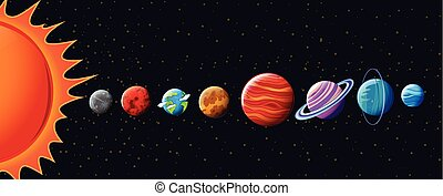 Planets in solar system