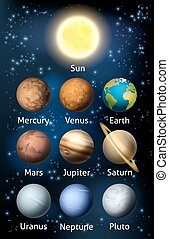 Planets of the Solar System - An illustration of the planets...