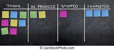 planificação, e, organizar, com, poste, notas