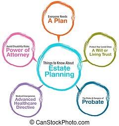 planificação, mapa, propriedade