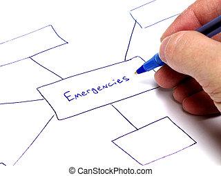 planificação, para, emergências