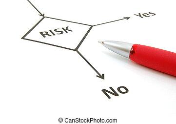 planificação, risco
