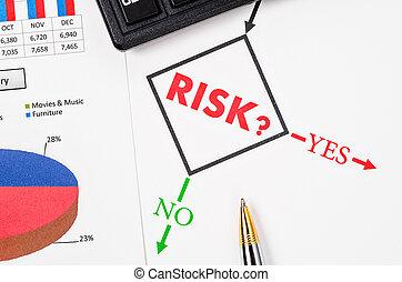 planificación, el, empresa / negocio, risk.