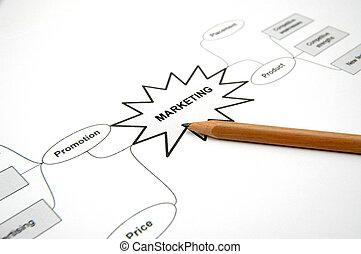 planificación, -, mercadotecnia, estrategia, 2