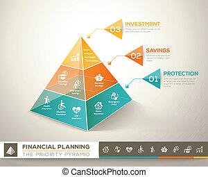 planificación, pirámide, financiero, infographic, gráfico, elemento, vector, diseño