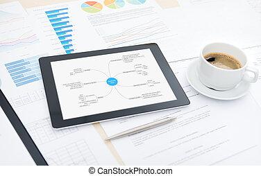 planification, affaires modernes