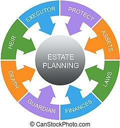 planification, cercle, concept, mot, propriété