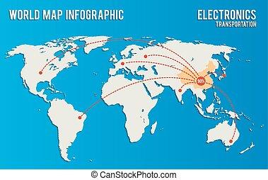 planisphère, électronique, infographics, influence, fourniture
