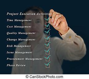 planlæg projekter