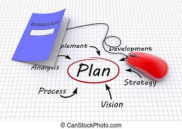 Plannig concept