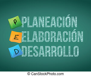 planning, creation and development in Spanish