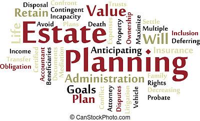 planning, landgoed