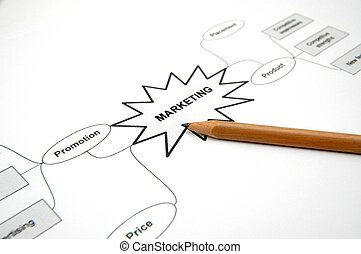 Planning - Marketing Strategy 2 - Photo showing pencil with...