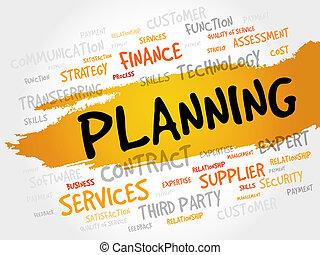 Planning word cloud