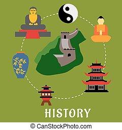 plano, chino, iconos, señales, religión, histórico