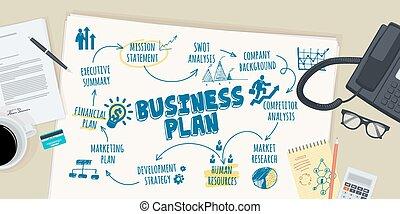 plano, conceito, negócio