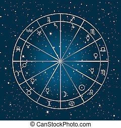 plano de fondo, astrología