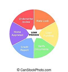 plano de fondo, diagrama, préstamo, eps, blanco, proceso, 10...