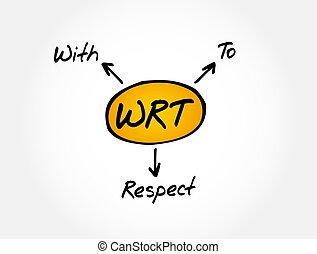plano de fondo, -, siglas, concepto, wrt, respeto