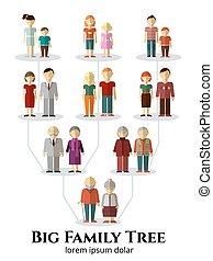 plano, familia , gente, árbol, avatars, ilustración, cuatro...