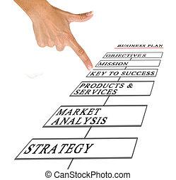 plano negócio