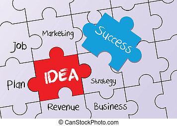plano, sucesso, idéia negócio