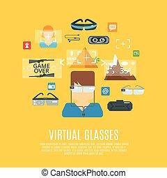 plano,  virtual, anteojos