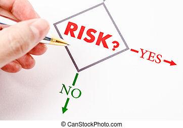 planowanie, przedimek określony przed rzeczownikami, handlowy, risk.