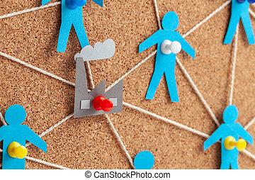 planta, dirección, suppliers, work., gente, personal, símbolo, fábrica, ató, soga, corrupción, enterprise., selección, communications., correcto