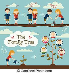 plantando árvore, família