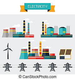 plantas, plano, conjunto, potencia, electricidad, industria,...