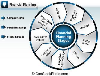 planung, finanzielles diagramm