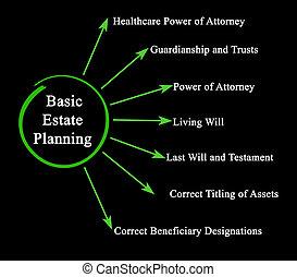 planung, gut, grundwortschatz