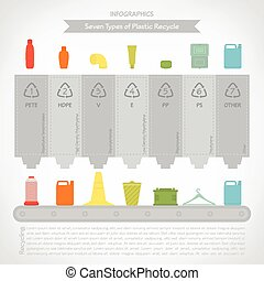 Plastic recycle infographics, vector eps10