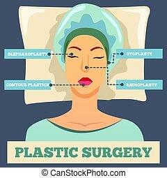 Plastic Surgery Orthogonal Flat Background
