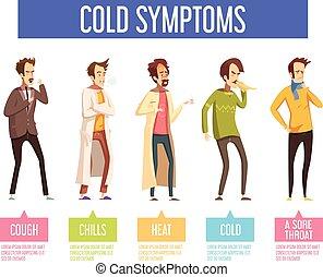 plat, affiche, grippe, symptômes, infographic, froid