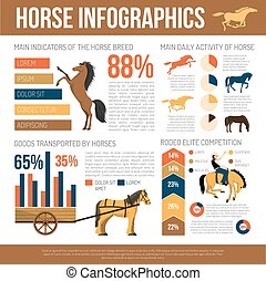 plat, cheval, affiche, infographic, présentation, espèces