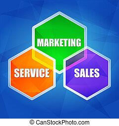 plat, commercialisation, service, ventes, hexagones, conception