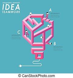plat, concept, conception, collaboration