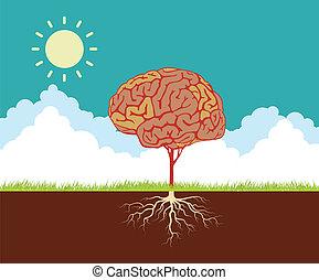 plat, concept, illustration, cerveau, vecteur, conception