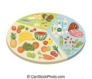 plat, concept, voedingsmiddelen, diagram, vector, ontwerp, cirkel