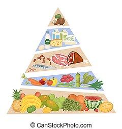 plat, concept, voedsel piramide, vector, ontwerp