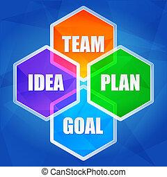 plat, doel, team, zeshoeken, idee, ontwerp, plan