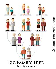 plat, famille, gens, arbre, avatars, illustration, quatre,...