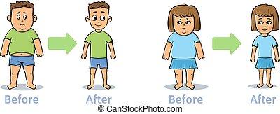 plat, femme, loss., poids, figure, illustration, isolated., après, jeune, régime, girl, vecteur, fitness., type, homme, coloré, transformation, avant
