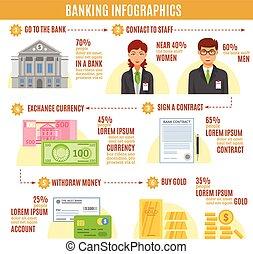 plat, gabarit, infographics, banque