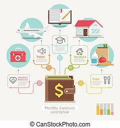 plat, gebruikt, opmaak, spandoek, diagram, zijn, maandelijks, opties, workflow, getal, kosten, infographics, web, groenteblik, conceptueel, timeline., style., ontwerp, mal
