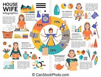 plat, infographic, femme foyer, gabarit