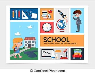 plat, infographic, opleiding, mal