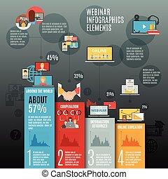 plat, infographic, opmaak, webinar